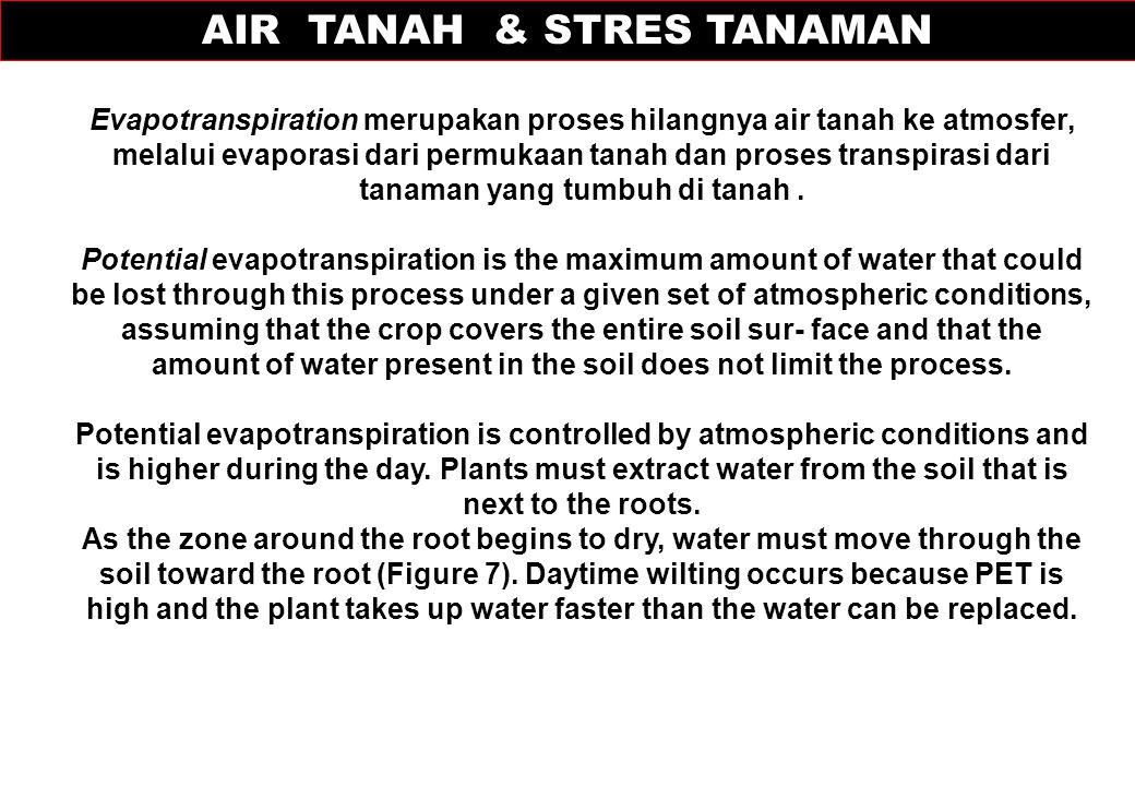 Evapotranspiration merupakan proses hilangnya air tanah ke atmosfer, melalui evaporasi dari permukaan tanah dan proses transpirasi dari tanaman yang t