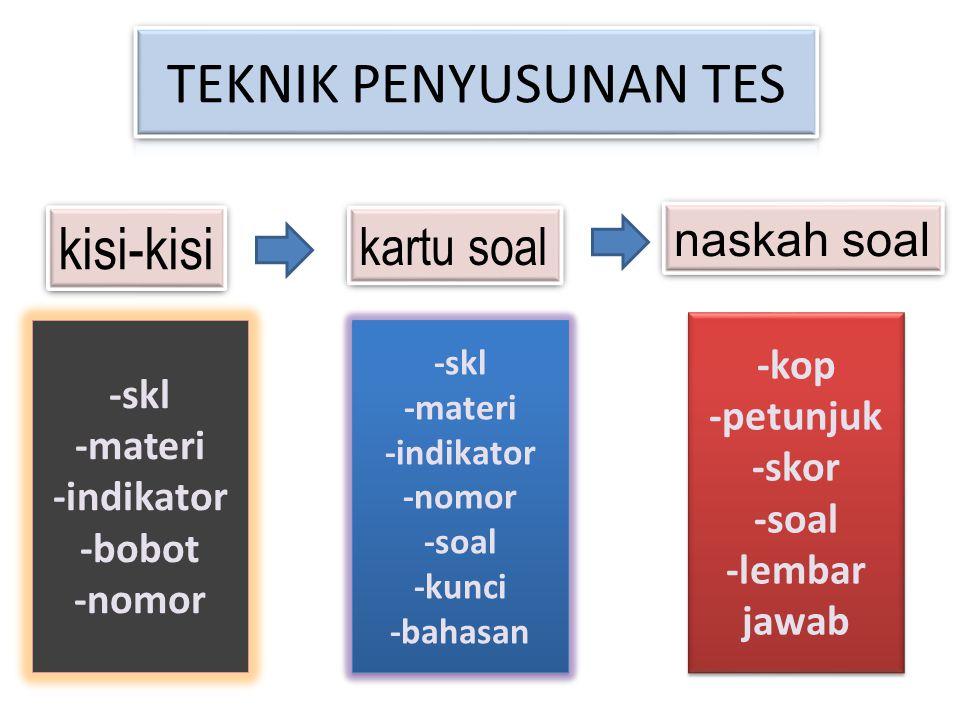 kisi-kisi kartu soal naskah soal -skl -materi -indikator -bobot -nomor -skl -materi -indikator -nomor -soal -kunci -bahasan -skl -materi -indikator -n
