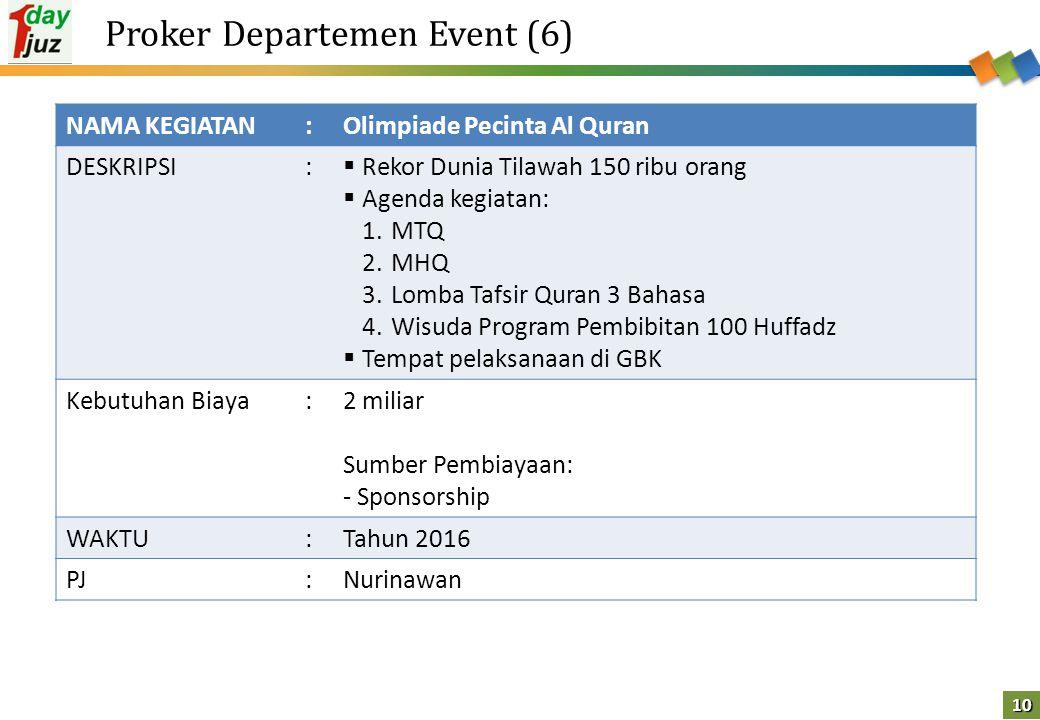 10 Proker Departemen Event (6) NAMA KEGIATAN:Olimpiade Pecinta Al Quran DESKRIPSI:  Rekor Dunia Tilawah 150 ribu orang  Agenda kegiatan: 1.MTQ 2.MHQ