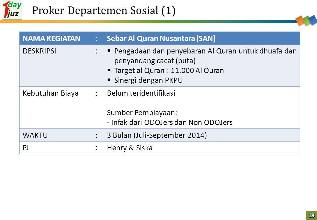 18 Proker Departemen Sosial (1) NAMA KEGIATAN:Sebar Al Quran Nusantara (SAN) DESKRIPSI:  Pengadaan dan penyebaran Al Quran untuk dhuafa dan penyandan