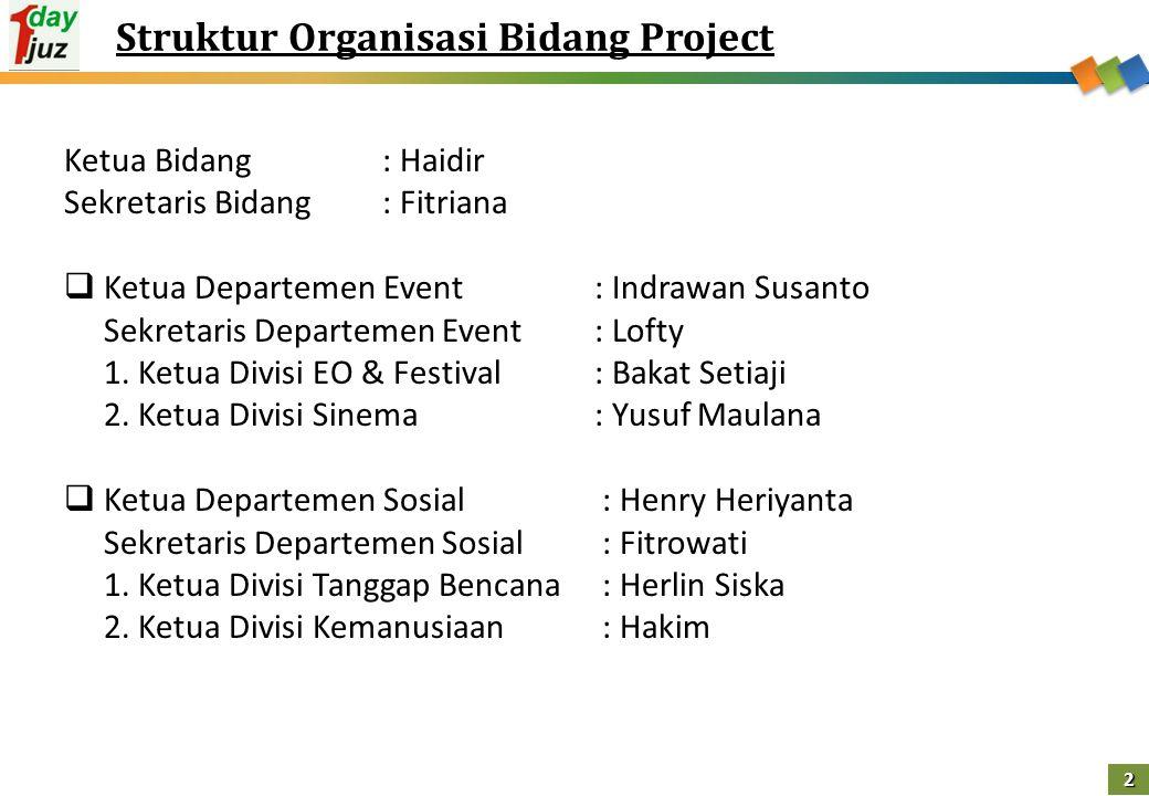 2 Struktur Organisasi Bidang Project Ketua Bidang: Haidir Sekretaris Bidang: Fitriana  Ketua Departemen Event: Indrawan Susanto Sekretaris Departemen