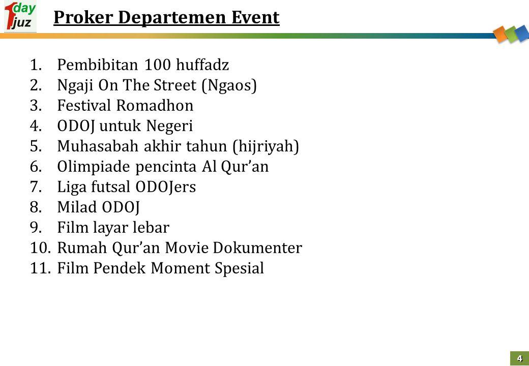 5 Proker Departemen Event (1) NAMA KEGIATAN:Pembibitan 100 Huffadz DESKRIPSI:  Pembibitan 100 kader tahfidz Al-Qur'an ODOJ  Lama Pelaksanaan : 24 Bulan Kebutuhan Biaya:80 juta/bulan Sumber Pembiayaan: - ODOJers - Donatur Non ODOJers WAKTU:Juli 2014 – Juni 2016 PJ:Haidir