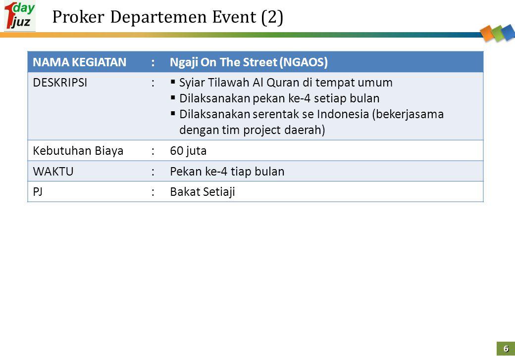 7 Proker Departemen Event (3) NAMA KEGIATAN:Festival Ramadhan DESKRIPSI:  Syiar Ramadhan ODOJ  Terdapat 3 konten acara 1.Tarhib Ramadhan (22 Juni) 2.Buka Puasa Bersama ODOJers dan Dhuafa/Yatim (15 Ramadhan) 3.I'tikaf ODOJers (10 hari terakhir)  Dilaksanakan se Indonesia (bekerjasama dengan tim project daerah) Kebutuhan Biaya:50 juta WAKTU:Bulan Ramadhan PJ:Anshari