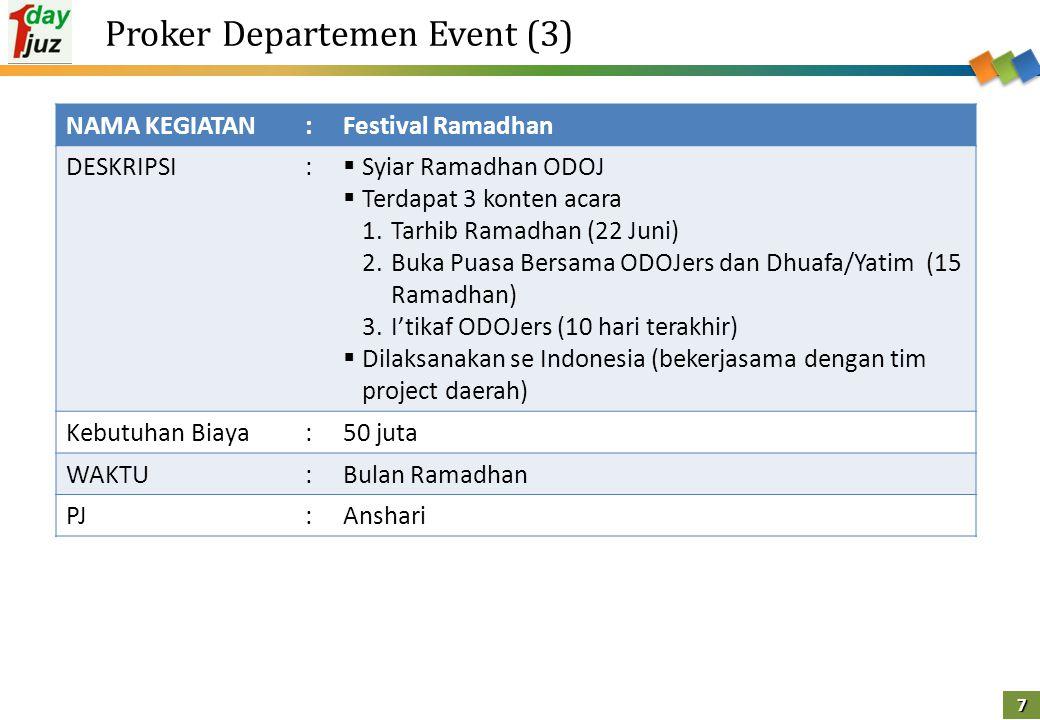 7 Proker Departemen Event (3) NAMA KEGIATAN:Festival Ramadhan DESKRIPSI:  Syiar Ramadhan ODOJ  Terdapat 3 konten acara 1.Tarhib Ramadhan (22 Juni) 2