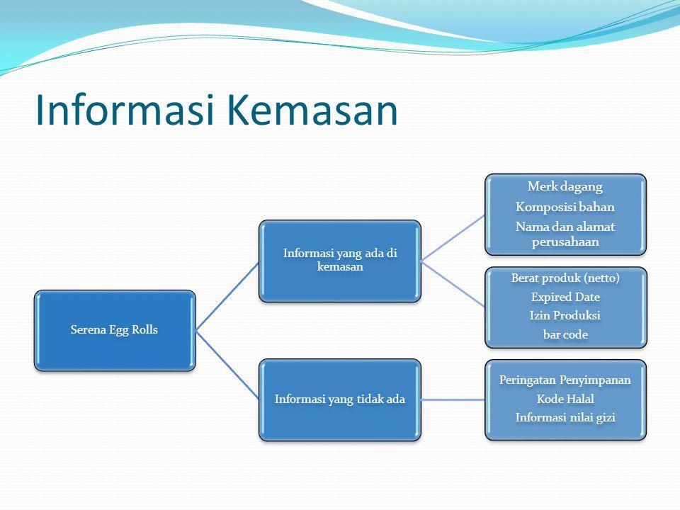 Informasi Kemasan Serena Egg Rolls Informasi yang ada di kemasan Merk dagang Komposisi bahan Nama dan alamat perusahaan Berat produk (netto) Expired D