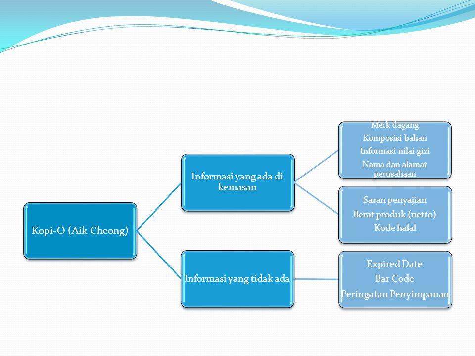 Kopi-O (Aik Cheong) Informasi yang ada di kemasan Merk dagang Komposisi bahan Informasi nilai gizi Nama dan alamat perusahaan Saran penyajian Berat pr