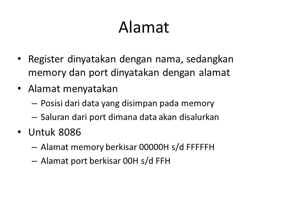 Alamat Register dinyatakan dengan nama, sedangkan memory dan port dinyatakan dengan alamat Alamat menyatakan – Posisi dari data yang disimpan pada mem