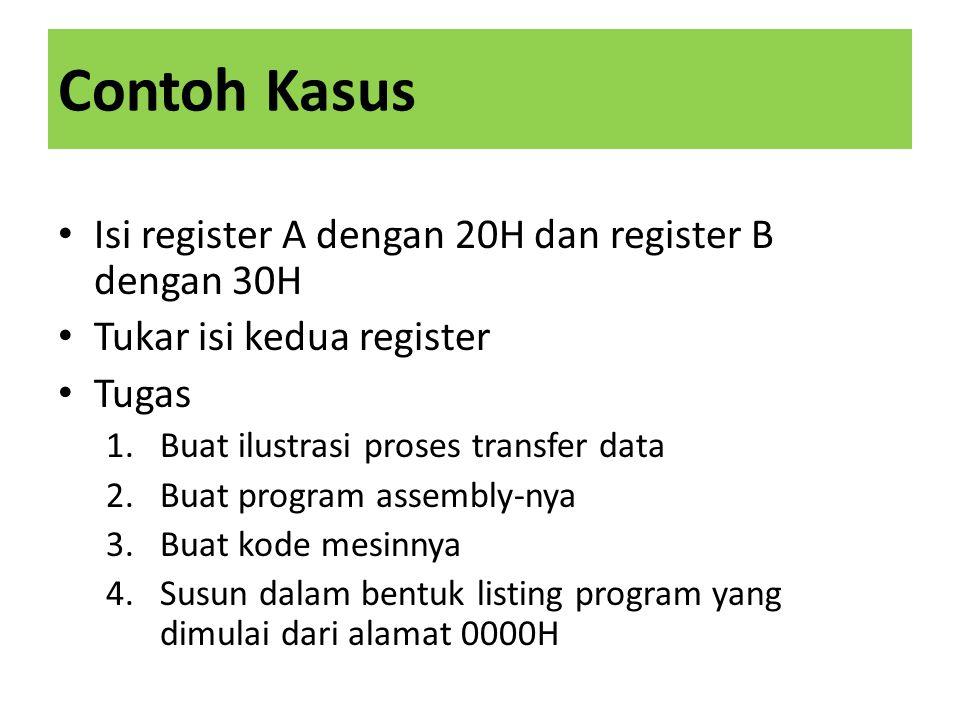 Contoh Kasus Isi register A dengan 20H dan register B dengan 30H Tukar isi kedua register Tugas 1.Buat ilustrasi proses transfer data 2.Buat program a