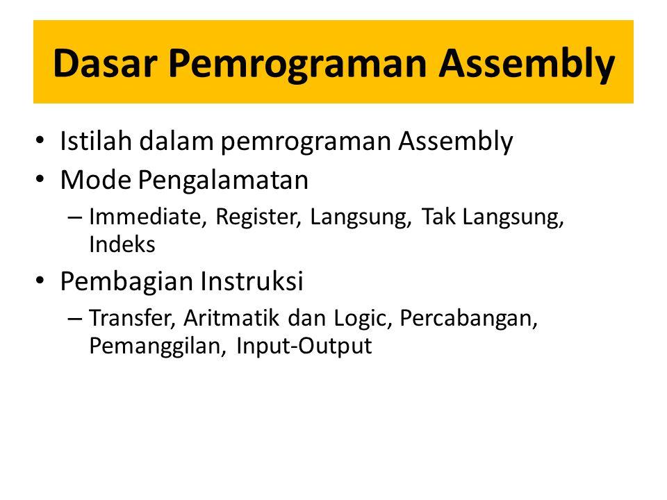 Dasar Pemrograman Assembly Istilah dalam pemrograman Assembly Mode Pengalamatan – Immediate, Register, Langsung, Tak Langsung, Indeks Pembagian Instru