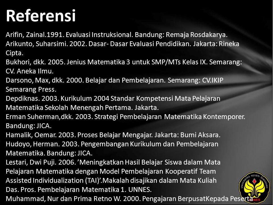 Referensi Arifin, Zainal.1991. Evaluasi Instruksional. Bandung: Remaja Rosdakarya. Arikunto, Suharsimi. 2002. Dasar- Dasar Evaluasi Pendidikan. Jakart