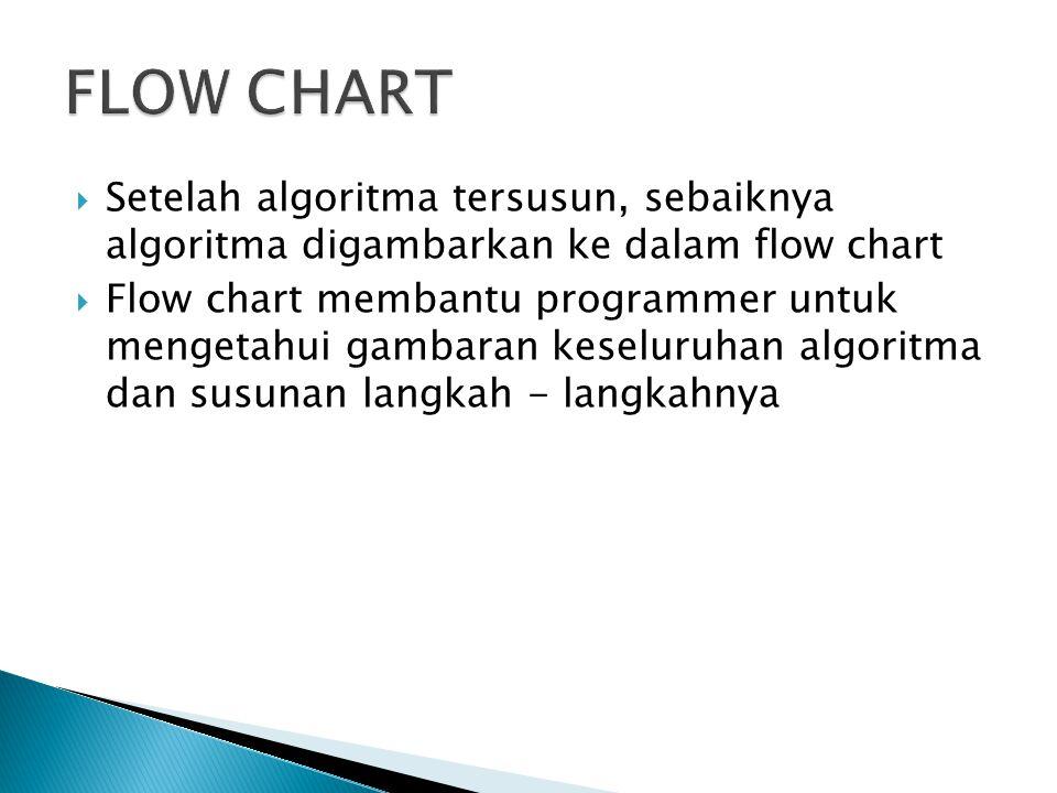  Setelah algoritma tersusun, sebaiknya algoritma digambarkan ke dalam flow chart  Flow chart membantu programmer untuk mengetahui gambaran keseluruhan algoritma dan susunan langkah - langkahnya