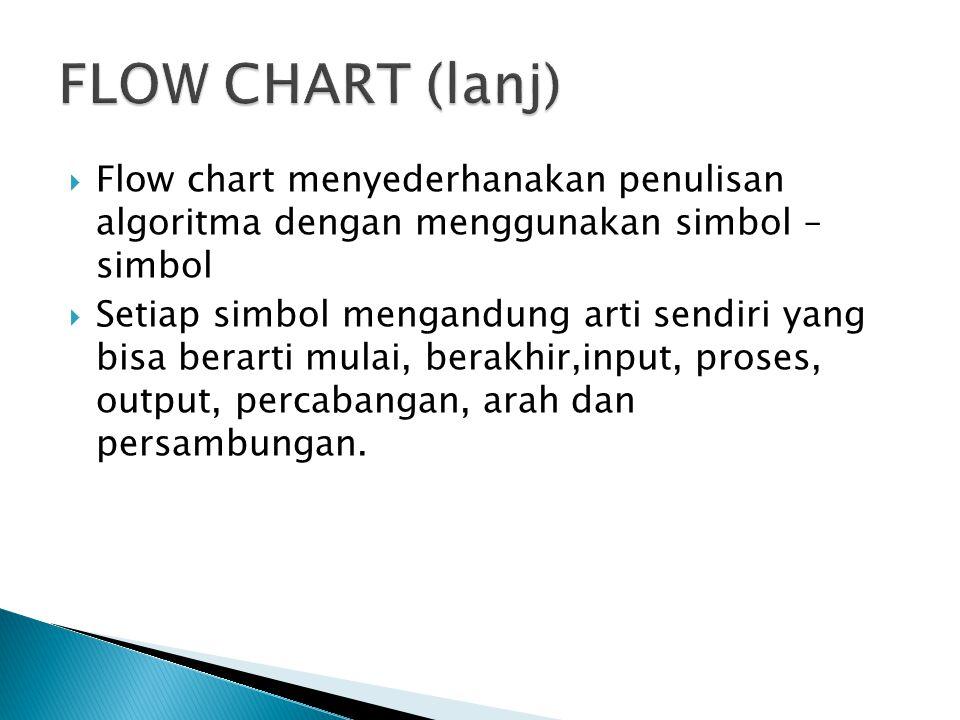  Flow chart menyederhanakan penulisan algoritma dengan menggunakan simbol – simbol  Setiap simbol mengandung arti sendiri yang bisa berarti mulai, berakhir,input, proses, output, percabangan, arah dan persambungan.