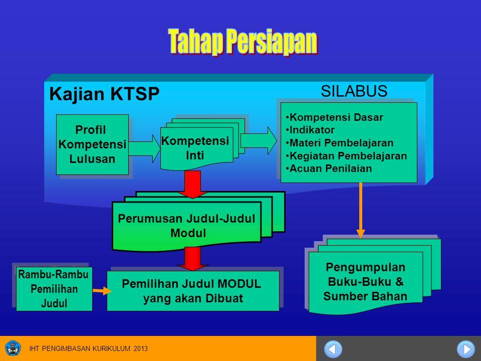 Kajian KTSP Profil Kompetensi Lulusan Profil Kompetensi Lulusan Kompetensi Inti Kompetensi Inti Kompetensi Dasar Indikator Materi Pembelajaran Kegiata