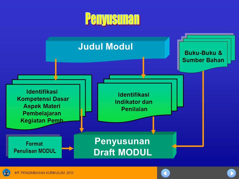 IHT PENGIMBASAN KURIKULUM 2013 Judul Modul Identifikasi Kompetensi Dasar Aspek Materi Pembelajaran Kegiatan Pemb. Penyusunan Draft MODUL Format Penuli