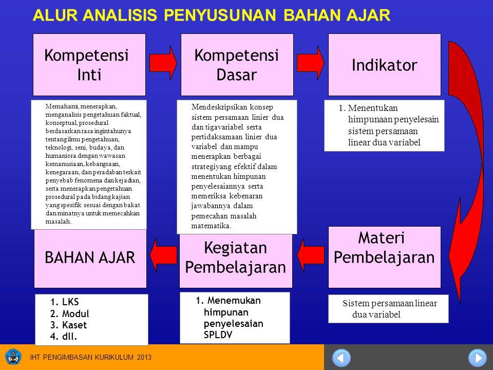 IHT PENGIMBASAN KURIKULUM 2013 Kompetensi Dasar Indikator Kompetensi Inti Kegiatan Pembelajaran Materi Pembelajaran ALUR ANALISIS PENYUSUNAN BAHAN AJA