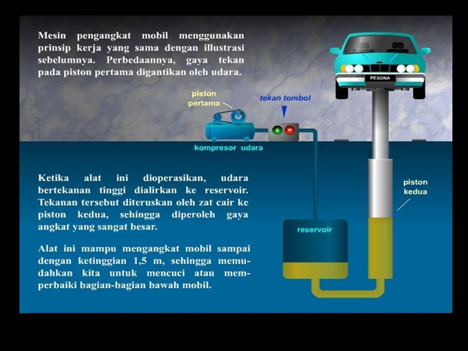 INDIKATOR Menganalisis hukum dasar fluida statik, hukum utama hidrostatik