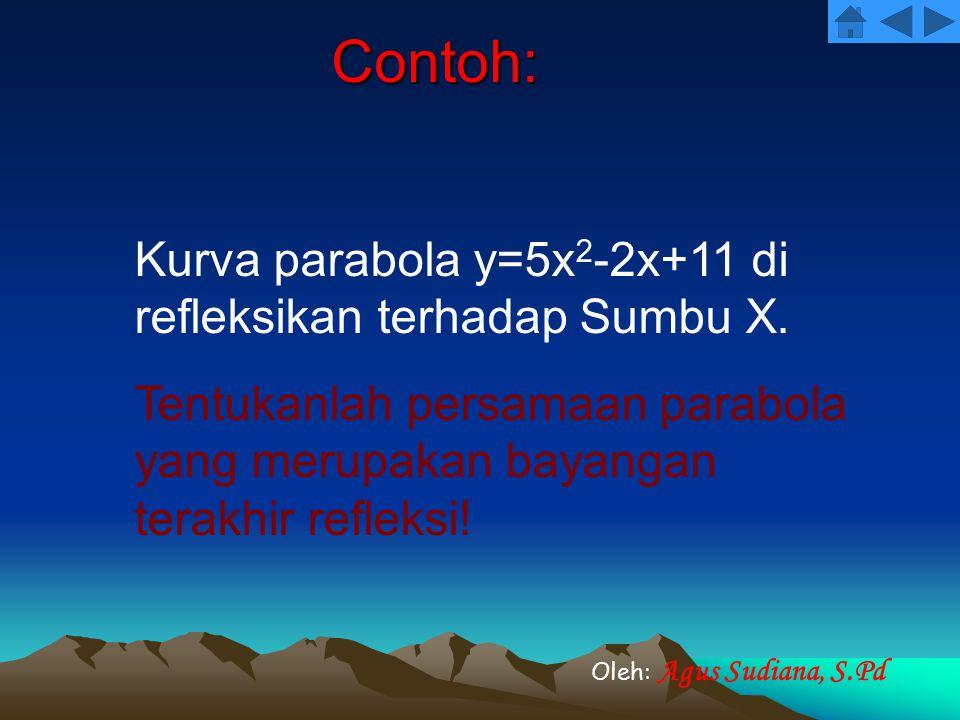 Contoh: Kurva parabola y=5x 2 -2x+11 di refleksikan terhadap Sumbu X. Tentukanlah persamaan parabola yang merupakan bayangan terakhir refleksi!