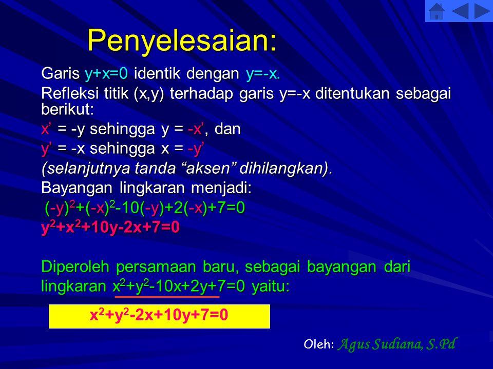Penyelesaian: Garis y+x=0 identik dengan y=-x. Refleksi titik (x,y) terhadap garis y=-x ditentukan sebagai berikut: x' = -y sehingga y = -x', dan y' =