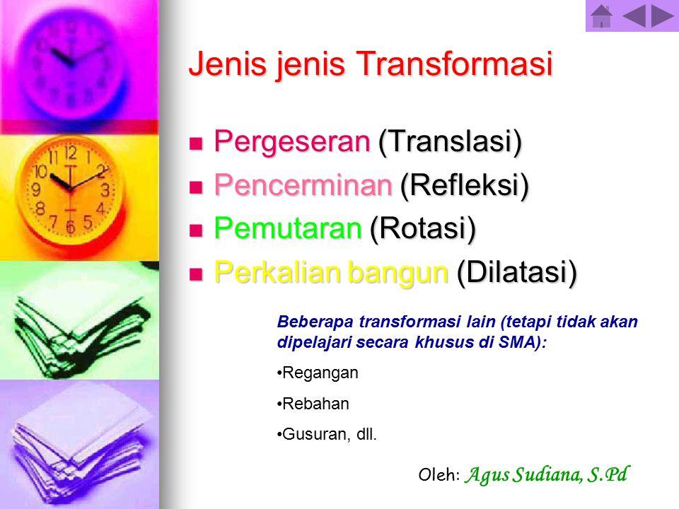 Jenis jenis Transformasi Pergeseran (Translasi) Pergeseran (Translasi) Pencerminan (Refleksi) Pencerminan (Refleksi) Pemutaran (Rotasi) Pemutaran (Rot
