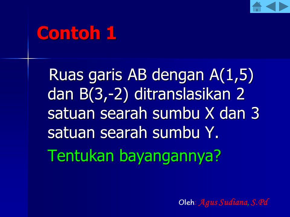 Contoh 1 Ruas garis AB dengan A(1,5) dan B(3,-2) ditranslasikan 2 satuan searah sumbu X dan 3 satuan searah sumbu Y. Tentukan bayangannya? Oleh: Agus