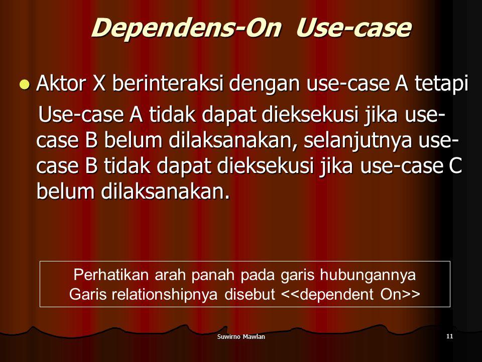 Suwirno Mawlan 11 Dependens-On Use-case Aktor X berinteraksi dengan use-case A tetapi Aktor X berinteraksi dengan use-case A tetapi Use-case A tidak dapat dieksekusi jika use- case B belum dilaksanakan, selanjutnya use- case B tidak dapat dieksekusi jika use-case C belum dilaksanakan.
