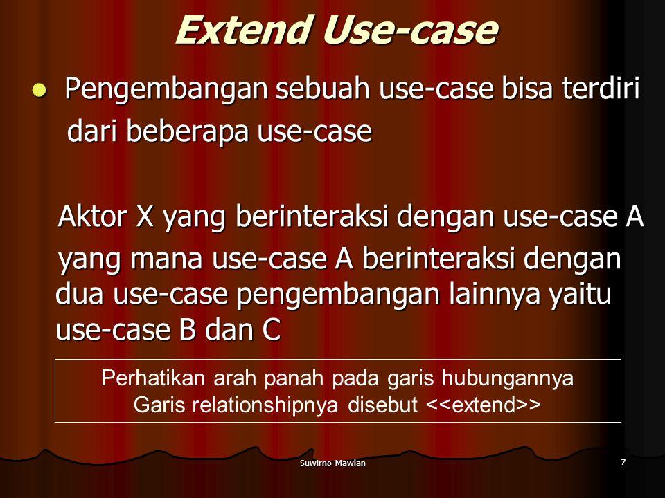Suwirno Mawlan 7 Extend Use-case Pengembangan sebuah use-case bisa terdiri Pengembangan sebuah use-case bisa terdiri dari beberapa use-case dari beber