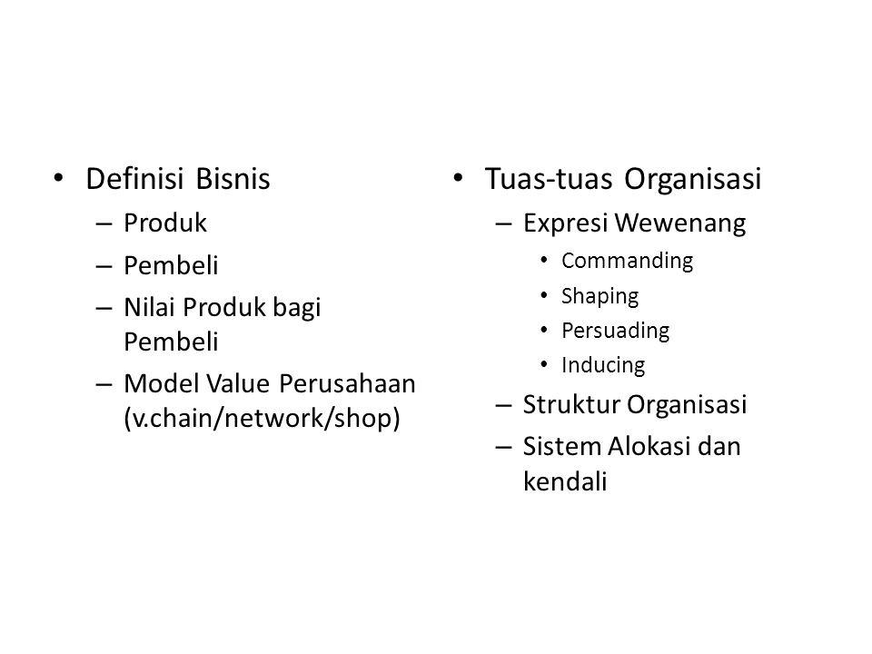 Definisi Bisnis – Produk – Pembeli – Nilai Produk bagi Pembeli – Model Value Perusahaan (v.chain/network/shop) Tuas-tuas Organisasi – Expresi Wewenang