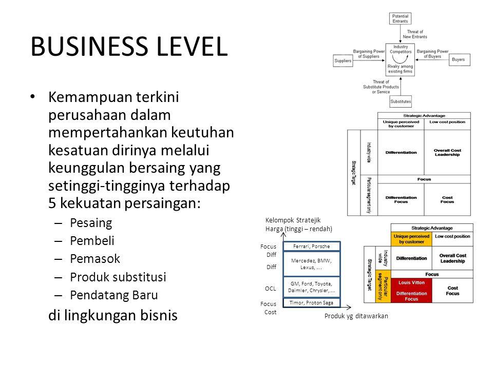 BUSINESS LEVEL Kemampuan terkini perusahaan dalam mempertahankan keutuhan kesatuan dirinya melalui keunggulan bersaing yang setinggi-tingginya terhada