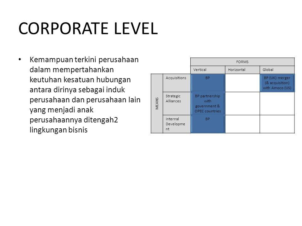CORPORATE LEVEL Kemampuan terkini perusahaan dalam mempertahankan keutuhan kesatuan hubungan antara dirinya sebagai induk perusahaan dan perusahaan la