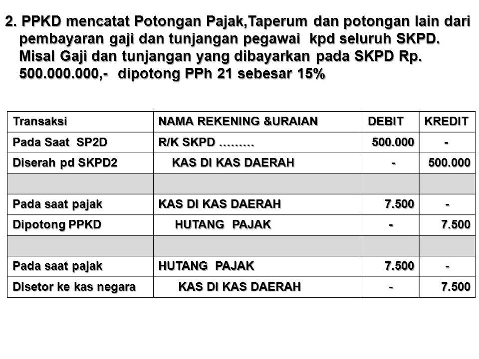 2. PPKD mencatat Potongan Pajak,Taperum dan potongan lain dari pembayaran gaji dan tunjangan pegawai kpd seluruh SKPD. Misal Gaji dan tunjangan yang d