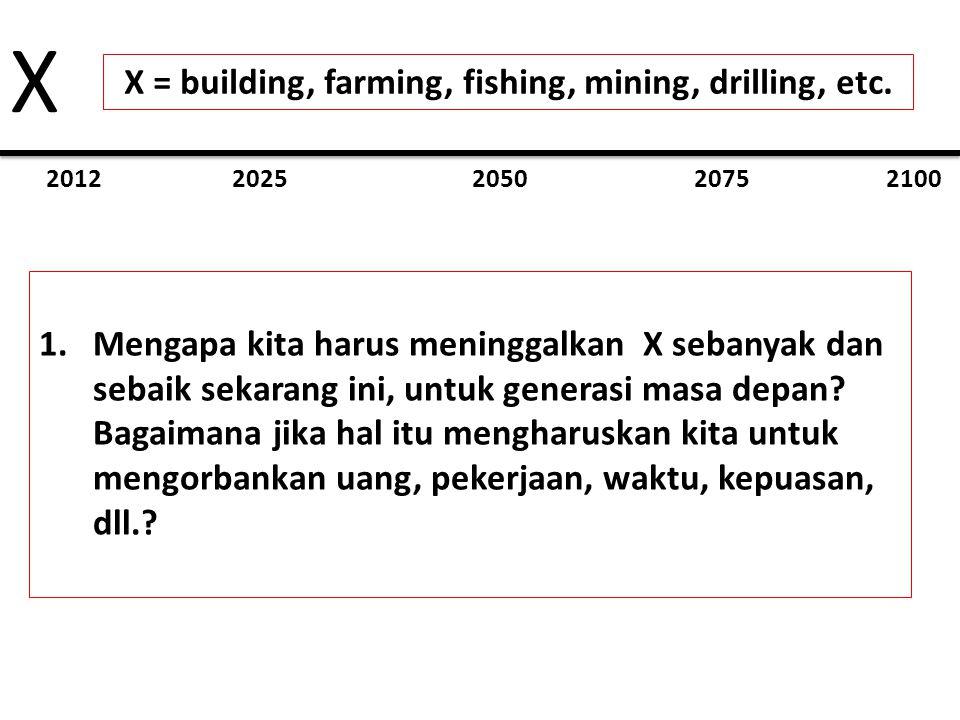 2012 2025 2050 2075 2100 X X = building, farming, fishing, mining, drilling, etc. 1.Mengapa kita harus meninggalkan X sebanyak dan sebaik sekarang ini