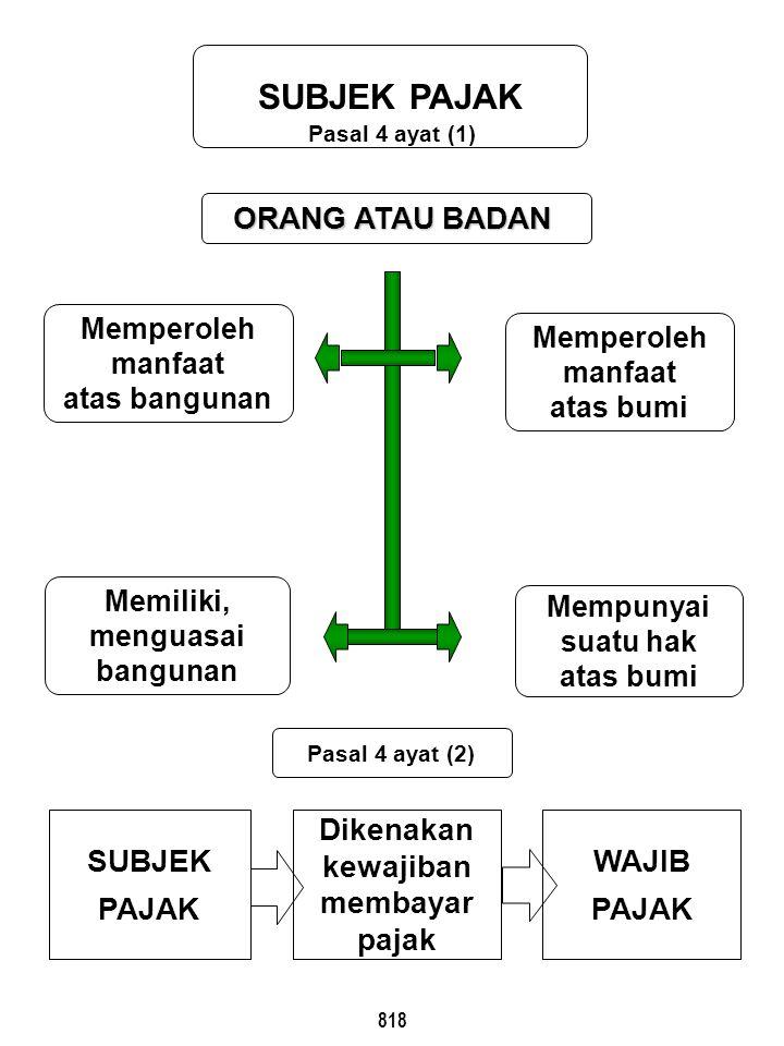 819 Dirjen Pajak menetapkan Subjek Pajak Objek Pajak yang belum jelas Wajib Pajaknya SUBJEK PAJAK Pasal 4 ayat (3)
