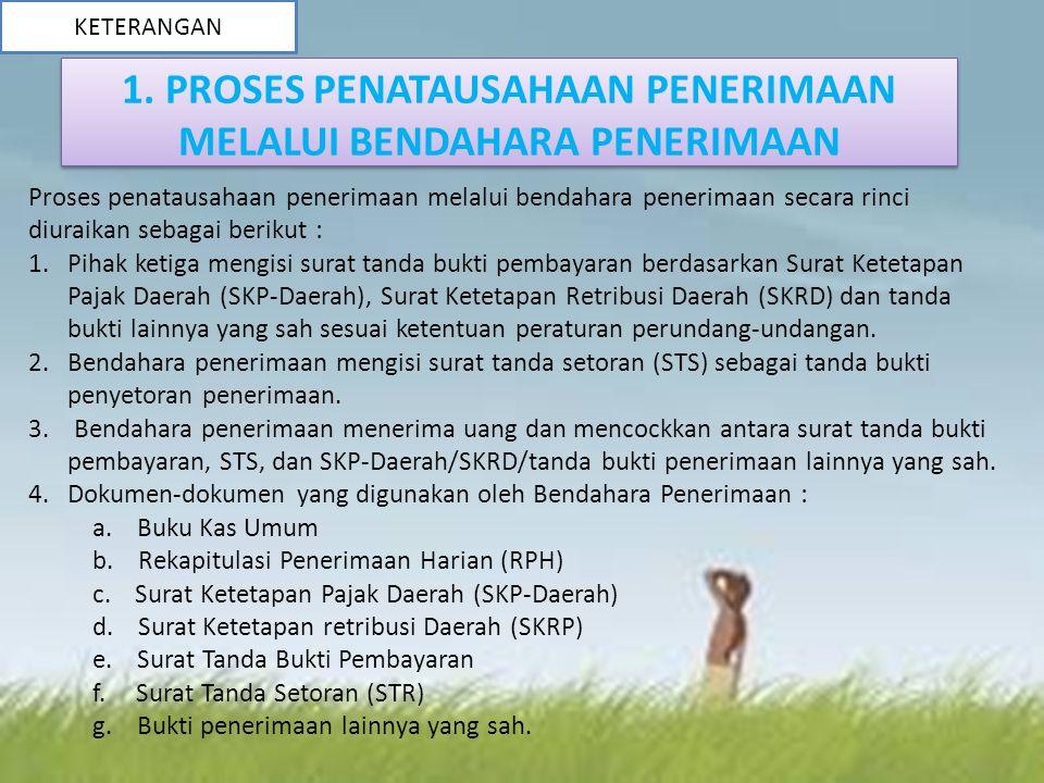 1.PROSES PENATAUSAHAAN PENERIMAAN MELALUI BENDAHARA PENERIMAAN 1.