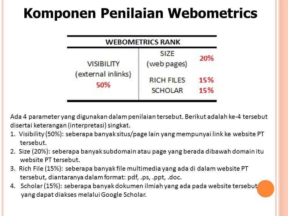 Komponen Penilaian Webometrics Ada 4 parameter yang digunakan dalam penilaian tersebut.