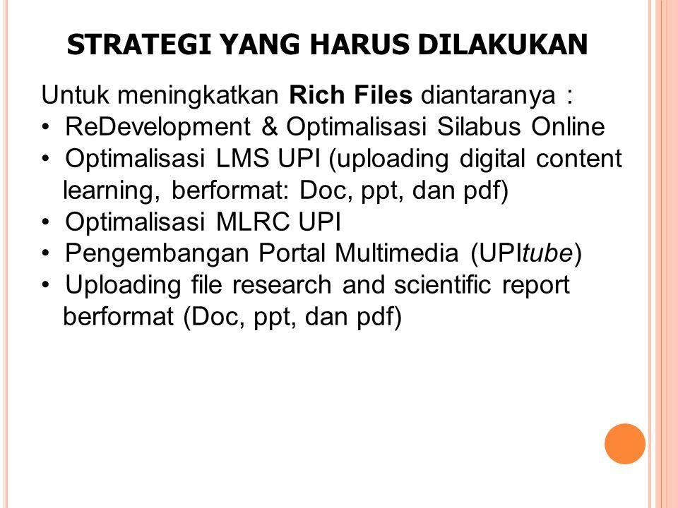 STRATEGI YANG HARUS DILAKUKAN Untuk meningkatkan Rich Files diantaranya : ReDevelopment & Optimalisasi Silabus Online Optimalisasi LMS UPI (uploading digital content learning, berformat: Doc, ppt, dan pdf) Optimalisasi MLRC UPI Pengembangan Portal Multimedia (UPItube) Uploading file research and scientific report berformat (Doc, ppt, dan pdf)