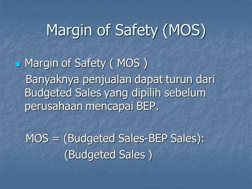 Margin of Safety (MOS) Margin of Safety ( MOS ) Margin of Safety ( MOS ) Banyaknya penjualan dapat turun dari Budgeted Sales yang dipilih sebelum peru