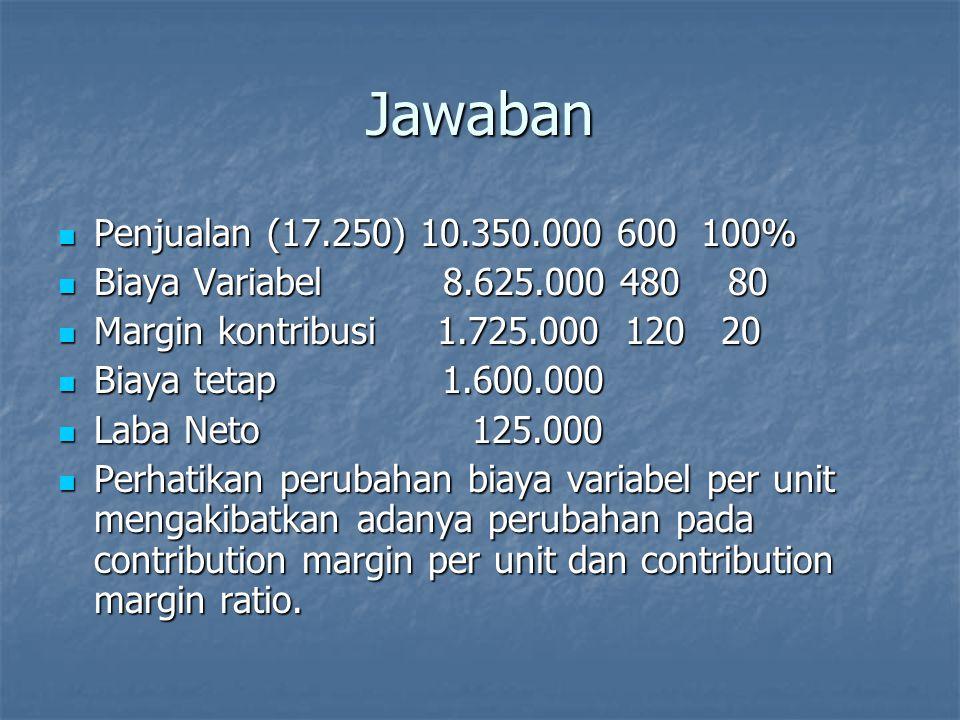 Jawaban Penjualan (17.250) 10.350.000 600 100% Penjualan (17.250) 10.350.000 600 100% Biaya Variabel 8.625.000 480 80 Biaya Variabel 8.625.000 480 80
