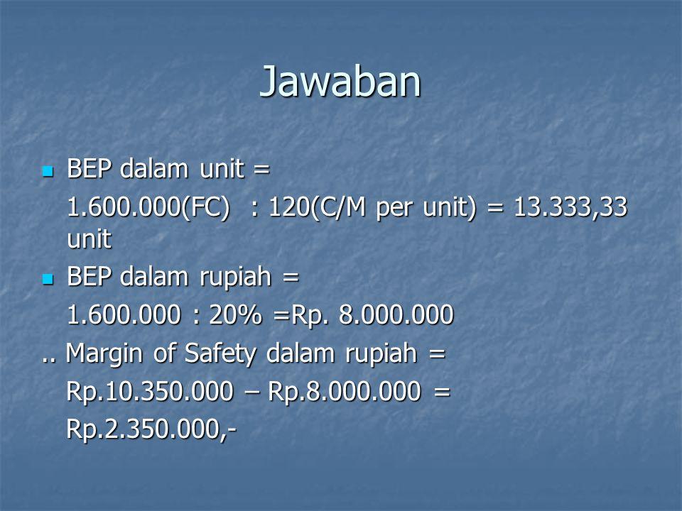 Jawaban BEP dalam unit = BEP dalam unit = 1.600.000(FC) : 120(C/M per unit) = 13.333,33 unit 1.600.000(FC) : 120(C/M per unit) = 13.333,33 unit BEP da