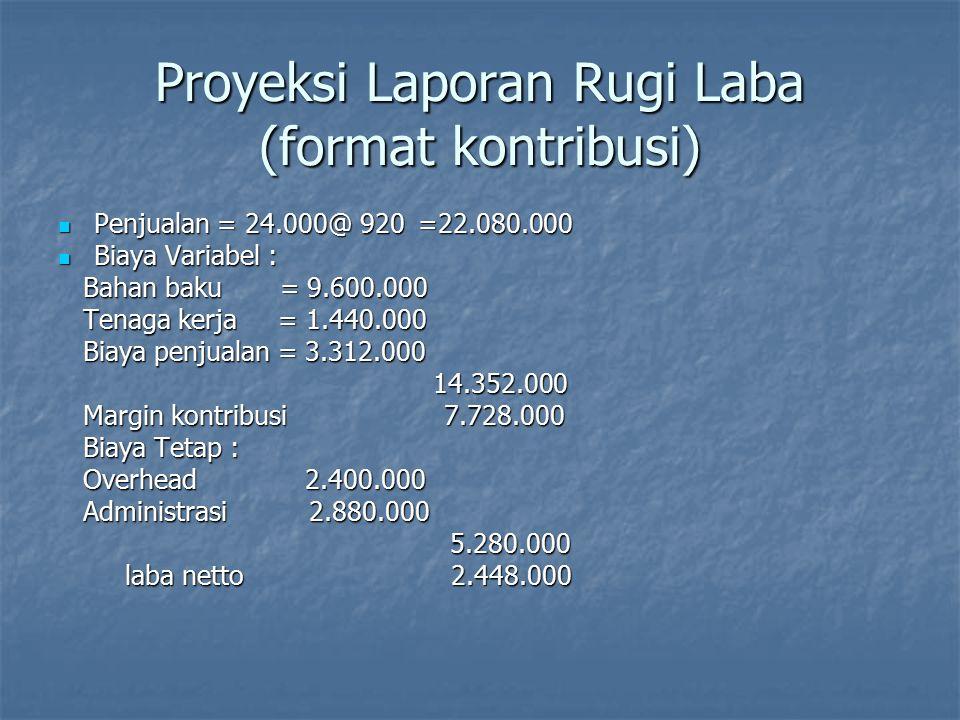 Proyeksi Laporan Rugi Laba (format kontribusi) Penjualan = 24.000@ 920 =22.080.000 Penjualan = 24.000@ 920 =22.080.000 Biaya Variabel : Biaya Variabel