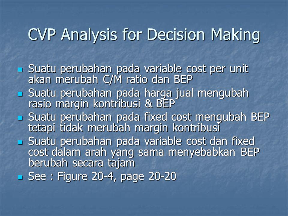 Jawaban C/M (Contribution Margin) Ratio = 150 : 600 = 25% C/M (Contribution Margin) Ratio = 150 : 600 = 25% V/C (Variable Cost) Ratio= 450 :600=75% V/C (Variable Cost) Ratio= 450 :600=75% BEP  600 Q =450Q+1.800.000 +0 BEP  600 Q =450Q+1.800.000 +0 150 Q = 1.800.000,- Q=12.000 150 Q = 1.800.000,- Q=12.000..