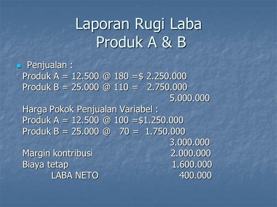 Laporan Rugi Laba Produk A & B Penjualan : Penjualan : Produk A = 12.500 @ 180 =$ 2.250.000 Produk A = 12.500 @ 180 =$ 2.250.000 Produk B = 25.000 @ 1