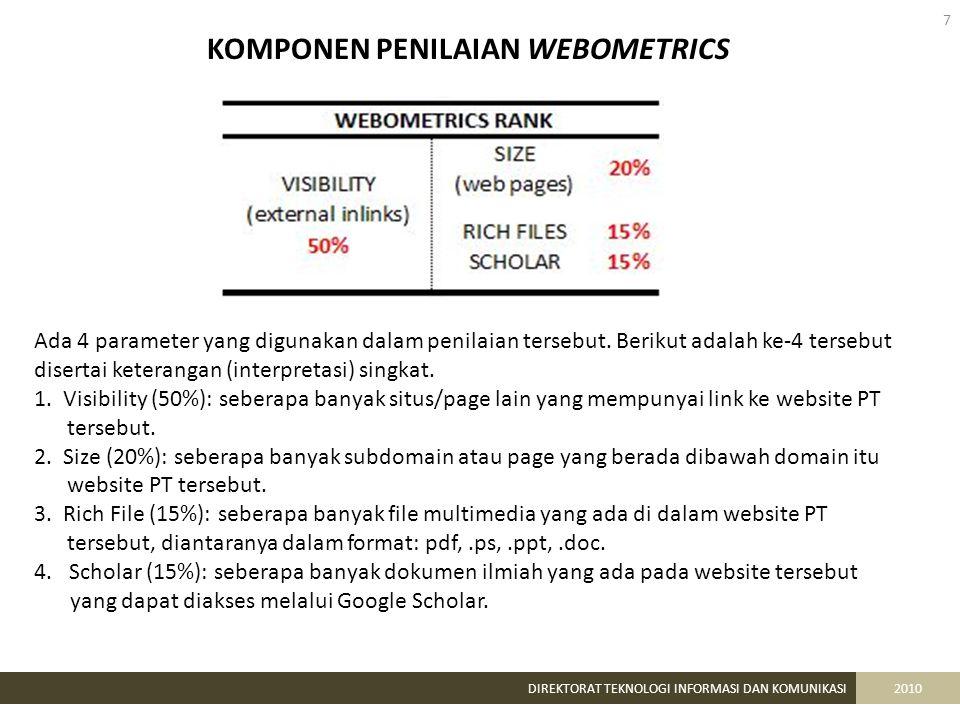 7 DIREKTORAT TEKNOLOGI INFORMASI DAN KOMUNIKASI2010 KOMPONEN PENILAIAN WEBOMETRICS Ada 4 parameter yang digunakan dalam penilaian tersebut.