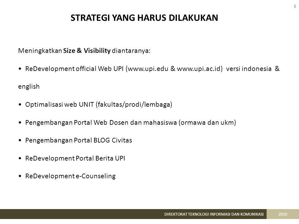 8 DIREKTORAT TEKNOLOGI INFORMASI DAN KOMUNIKASI2010 STRATEGI YANG HARUS DILAKUKAN Meningkatkan Size & Visibility diantaranya: ReDevelopment official Web UPI (www.upi.edu & www.upi.ac.id) versi indonesia & english Optimalisasi web UNIT (fakultas/prodi/lembaga) Pengembangan Portal Web Dosen dan mahasiswa (ormawa dan ukm) Pengembangan Portal BLOG Civitas ReDevelopment Portal Berita UPI ReDevelopment e-Counseling