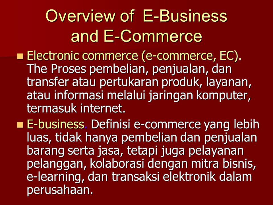 Apakah e-Commerce ?.