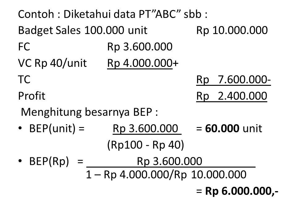 Contoh : Diketahui data PT ABC sbb : Badget Sales 100.000 unitRp 10.000.000 FCRp 3.600.000 VC Rp 40/unit Rp 4.000.000+ TCRp 7.600.000- ProfitRp 2.400.000 Menghitung besarnya BEP : BEP(unit) = Rp 3.600.000 = 60.000 unit (Rp100 - Rp 40) BEP(Rp) = Rp 3.600.000 1 – Rp 4.000.000/Rp 10.000.000 = Rp 6.000.000,-