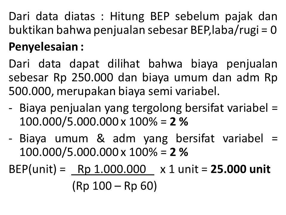 Dari data diatas : Hitung BEP sebelum pajak dan buktikan bahwa penjualan sebesar BEP,laba/rugi = 0 Penyelesaian : Dari data dapat dilihat bahwa biaya penjualan sebesar Rp 250.000 dan biaya umum dan adm Rp 500.000, merupakan biaya semi variabel.