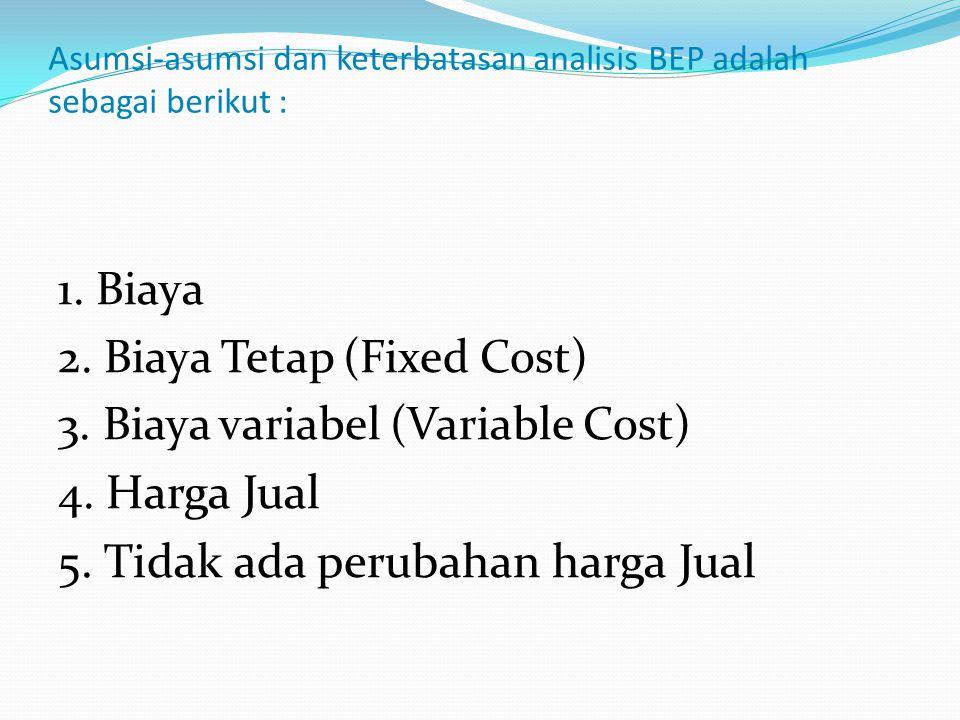 Asumsi-asumsi dan keterbatasan analisis BEP adalah sebagai berikut : 1. Biaya 2. Biaya Tetap (Fixed Cost) 3. Biaya variabel (Variable Cost) 4. Harga J