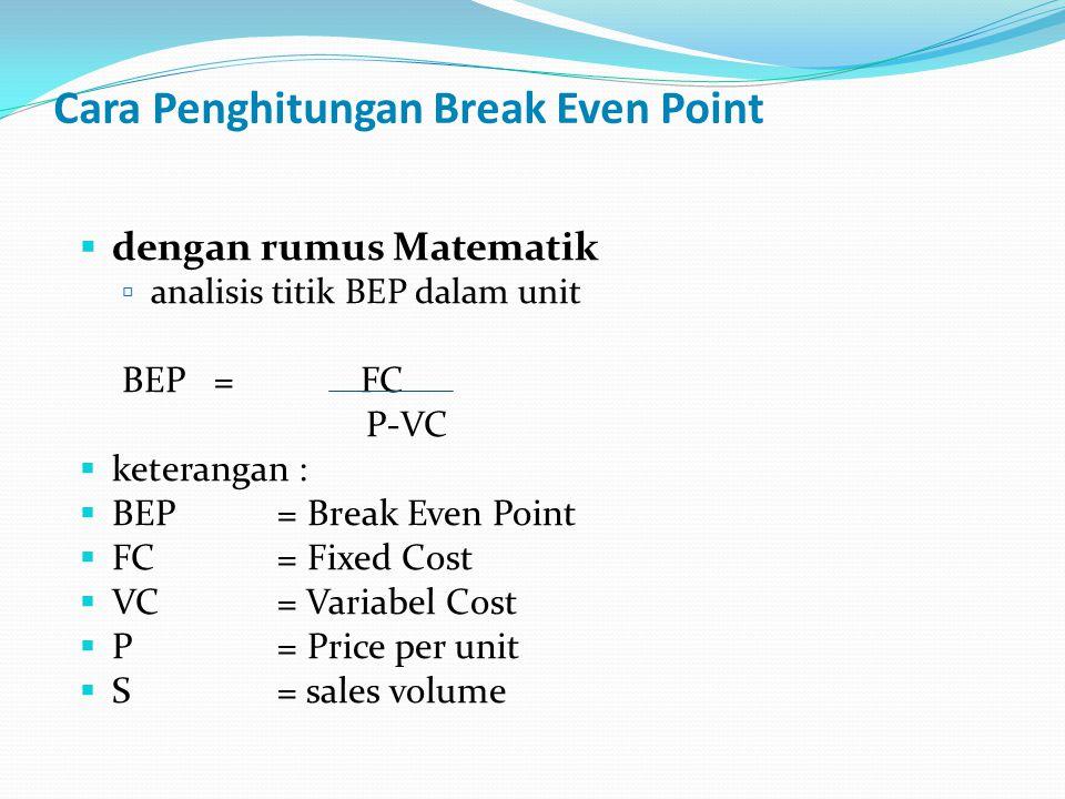 Cara Penghitungan Break Even Point  dengan rumus Matematik  analisis titik BEP dalam unit BEP = FC P-VC  keterangan :  BEP = Break Even Point  FC