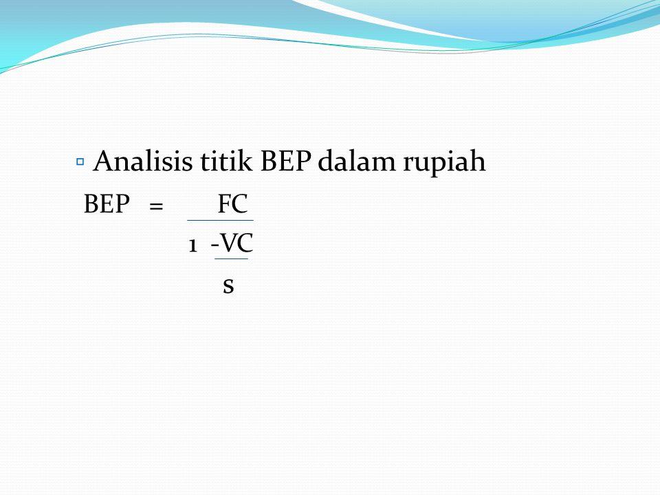  Analisis titik BEP dalam rupiah BEP = FC 1 -VC s
