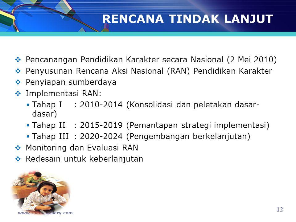 RENCANA TINDAK LANJUT  Pencanangan Pendidikan Karakter secara Nasional (2 Mei 2010)  Penyusunan Rencana Aksi Nasional (RAN) Pendidikan Karakter  Penyiapan sumberdaya  Implementasi RAN:  Tahap I: 2010-2014 (Konsolidasi dan peletakan dasar- dasar)  Tahap II: 2015-2019 (Pemantapan strategi implementasi)  Tahap III: 2020-2024 (Pengembangan berkelanjutan)  Monitoring dan Evaluasi RAN  Redesain untuk keberlanjutan www.themegallery.com 12